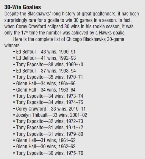 30 win goalies