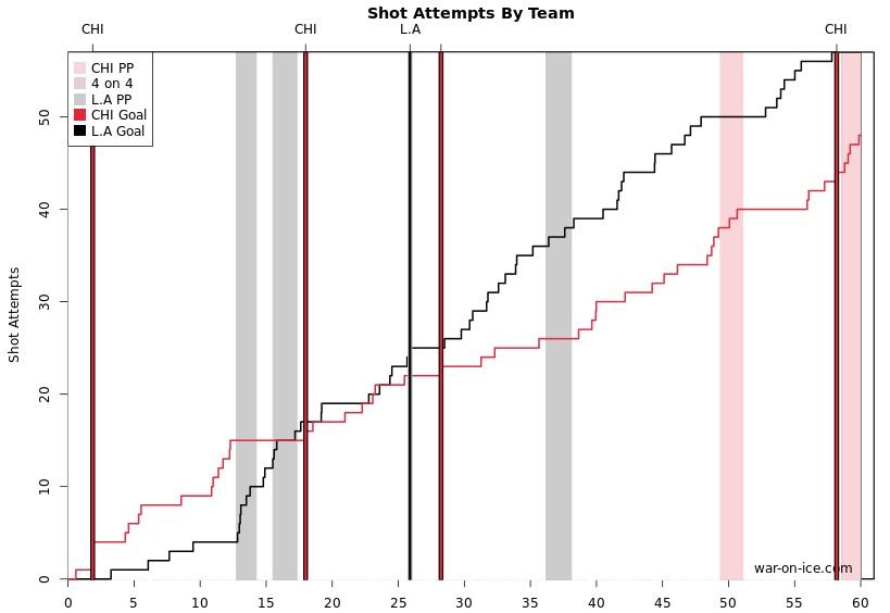 CHI LAK shots.11.29.14