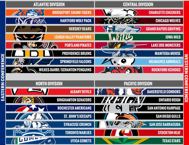 AHL Announces Realignment | Committed Indians